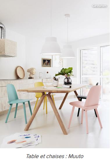table et chaises MUUTO